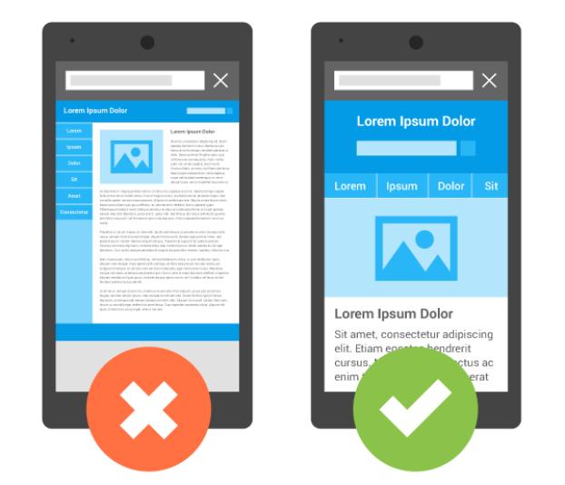 Top 6 Advantages Of Mobile Friendly Website